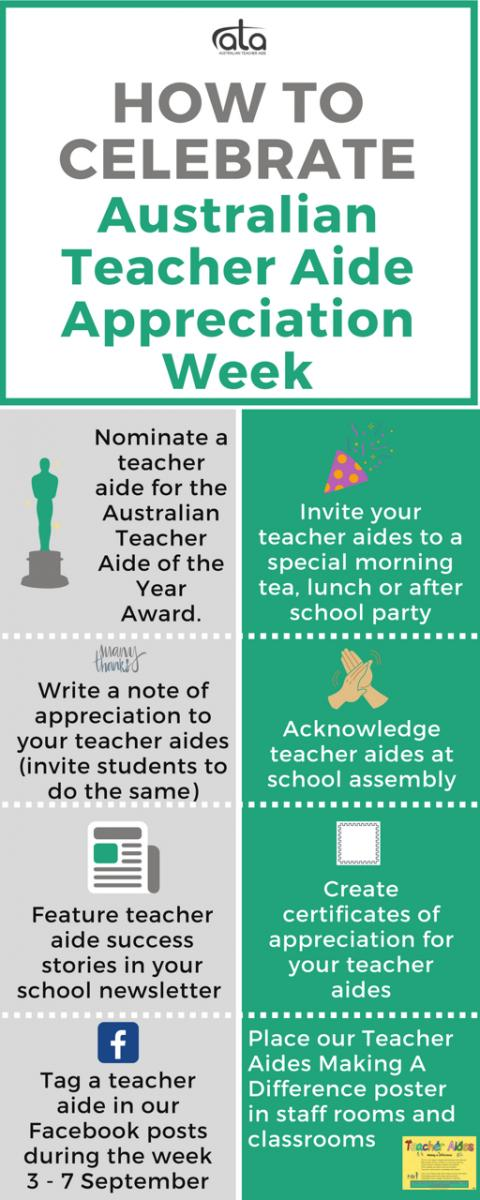 australian teacher aide appreciation week - australian teacher aide